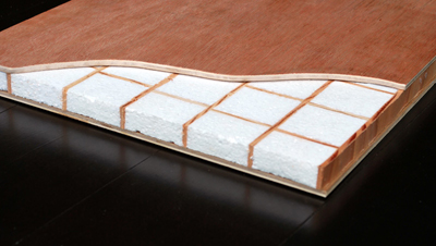 torsion box, sandwich panel, honeycomb panel, lightweight panel